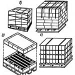 Технология погрузочно-разгрузочных и транспортно-складских работ с пакетами