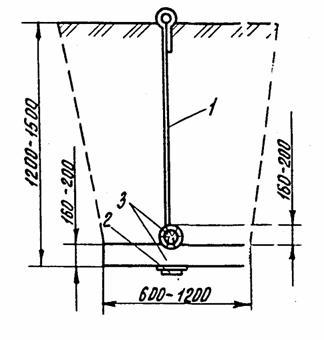 Рис. 5.2. Конструкция якорного крепления упрощенного типа: 1 - стальной стержень  25 мм; 2 - гайка с шайбой; 3 - бревно 0,16 - 0,20м