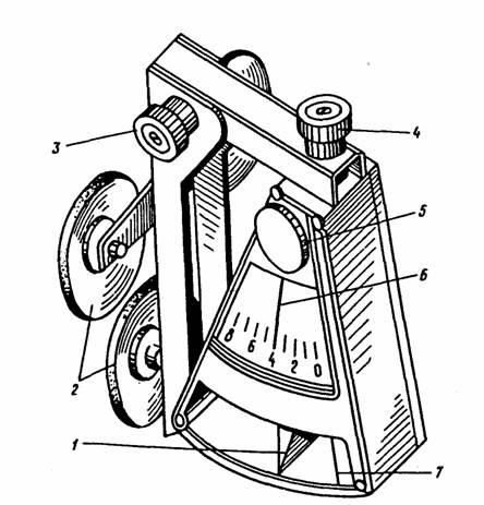 Рис. 1.Деселерометр: 1 - ось маятника; 2 - присосы; 3 - винт фиксации стоек; 4 - винт фиксации корпуса; 5 - ручка возврата; 6 - фиксирующая стрелка; 7 - контрольная риска