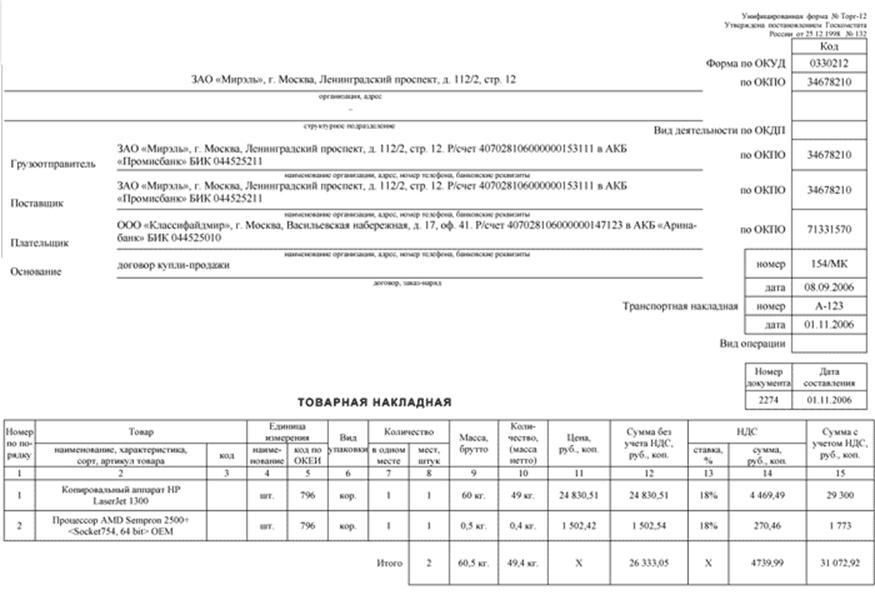 Унифицированная форма N ТОРГ-12  Утверждена постановлением Госкомстата РФ от 25 декабря 1998 г. N 132  Образец заполнения