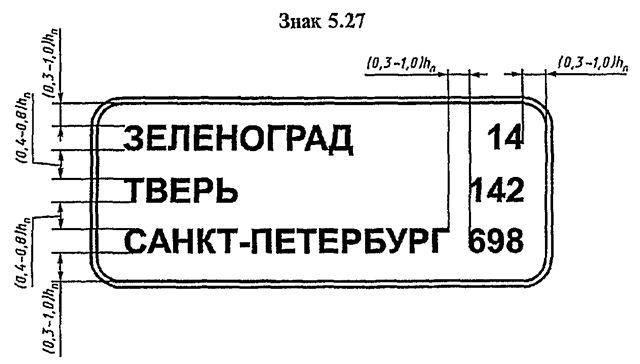 ГОСТ 10807-78 Знаки дорожные. Общие технические условия.  Приложение 3 справочное. Примеры компоновки знаков индивидуального  проектирования