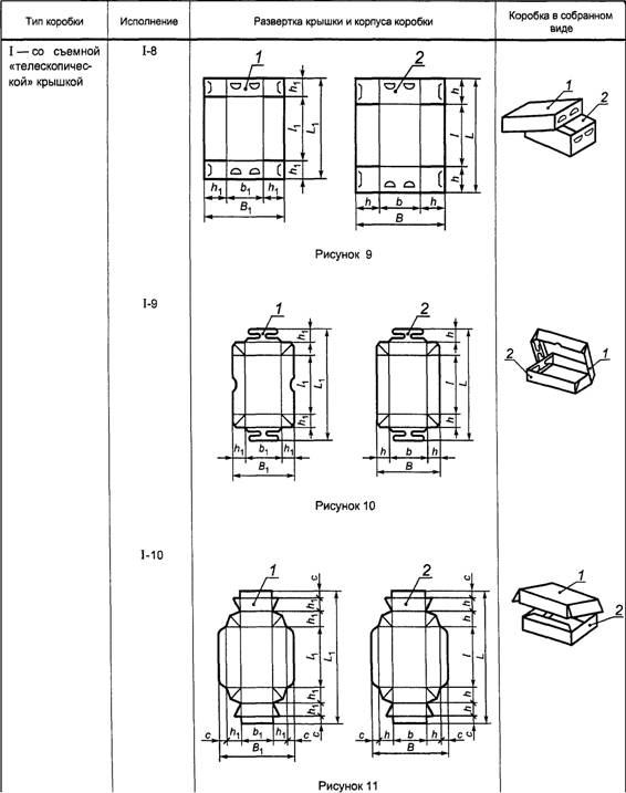 ГОСТ 12301-2006 Коробки из картона, бумаги и комбинированных материалов. Общие технические условия Типы и исполнения коробок