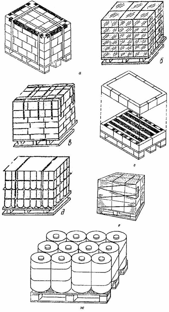 ГОСТ 21650-76 Средства скрепления тарно-штучных грузов в транспортных пакетах. Общие требования