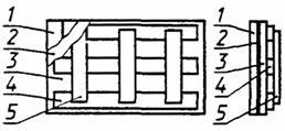 ГОСТ 24634-81 Ящики деревянные для продукции, поставляемой для экспорта. Общие технические условия