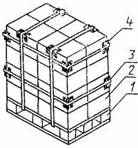 ГОСТ 26663-85 Пакеты транспортные. Формирование с применением средств пакетирования. Общие технические требования