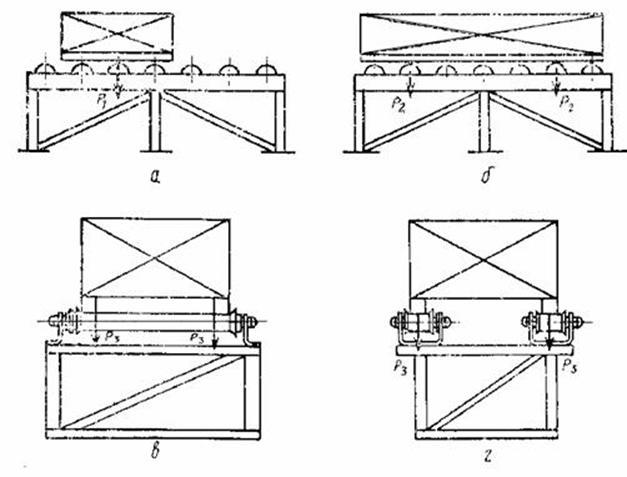 ГОСТ 29320-92 Механическое оборудование грузораспределительных систем. Основы расчета