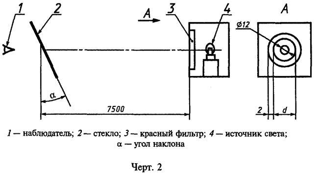 """ГОСТ 5727-88 Стекло безопасное для наземного транспорта. Общие технические условия """"Черт. 2. Установка для определения смещения вторичного изображения"""""""