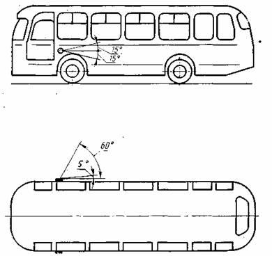 ГОСТ 8769-75 Приборы внешние световые автомобилей, автобусов, троллейбусов, тракторов, прицепов и полуприцепов. Количество, расположение, цвет, углы видимости