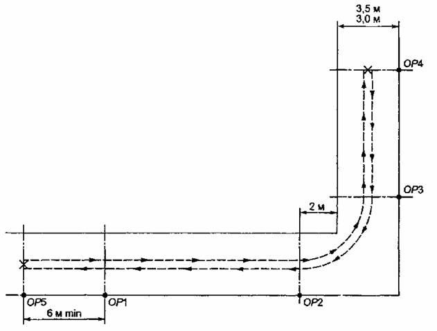 ГОСТ ИСО 10531-2001 Тара транспортная наполненная. Методы испытания грузовых единиц на устойчивость к механическим воздействиям