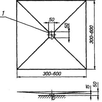 ГОСТ Р 41.27-2001 (Правила ЕЭК ООН № 27) Единообразные предписания, касающиеся официального утверждения предупреждающих треугольников