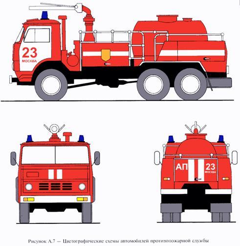 """ГОСТ Р 50574-2002 """"Автомобили, автобусы и мотоциклы оперативных служб. Цветографические схемы, опознавательные знаки, надписи, специальные световые и звуковые сигналы. Общие требования"""""""