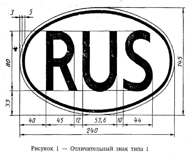 ГОСТ Р 50798-95 Знак отличительный транспортных средств, участвующих в международном дорожном движении. Типы и размеры. Технические требования