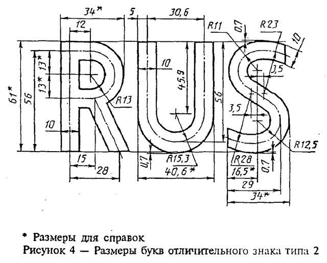 ГОСТ Р 50798-95