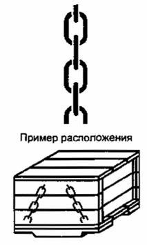 ГОСТ Р 51474-99 Упаковка. Маркировка, указывающая на способ обращения с грузами