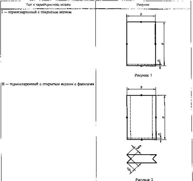 ГОСТ Р 51720-2001 Мешки из полимерных пленок. Общие технические условия