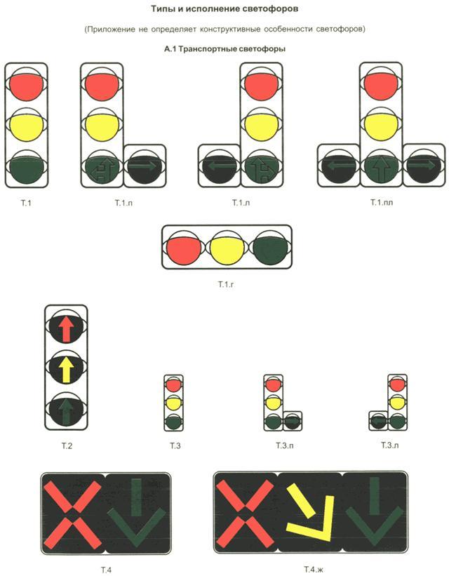 ГОСТ Р 52282-2004 Технические средства организации дорожного движения. Светофоры дорожные. Типы и основные параметры. Общие технические требования. Методы испытаний