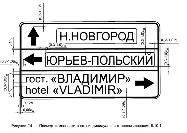 ГОСТ Р 52290-2004 Технические средства организации дорожного движения. Знаки дорожные. Общие технические требования Приложение Г. Надписи на знаках индивидуального проектирования