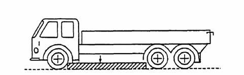 Технический регламент о безопасности колесных транспортных средств, утв. постановлением Правительства РФ от 10 сентября 2009 г. N 720