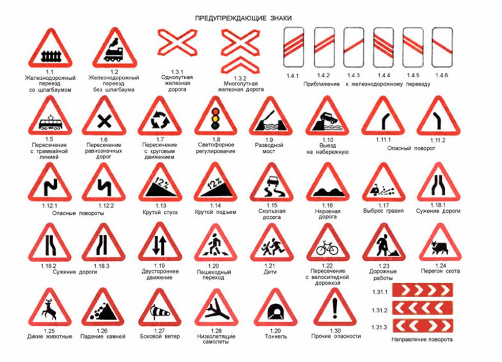 Рисунки дорожных знаков по ГОСТу 10807-78, ГОСТу Р 51582-2000 и ГОСТу 23457-86 в редакции от 25 сентября 2003 г. Предупреждающие знаки