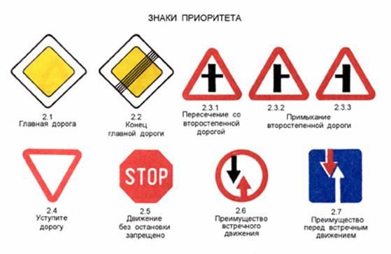 Рисунки дорожных знаков по ГОСТу 10807-78, ГОСТу Р 51582-2000 и ГОСТу 23457-86 в редакции от 25 сентября 2003 г. Знаки приоритета