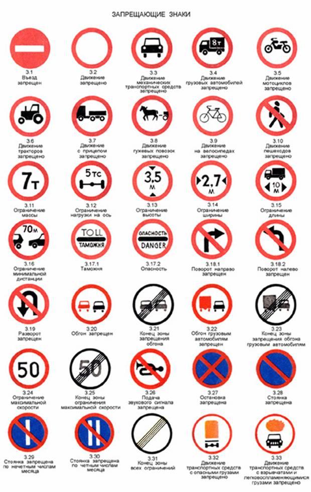 Рисунки дорожных знаков по ГОСТу 10807-78, ГОСТу Р 51582-2000 и ГОСТу 23457-86 в редакции от 25 сентября 2003 г. Запрещающие знаки