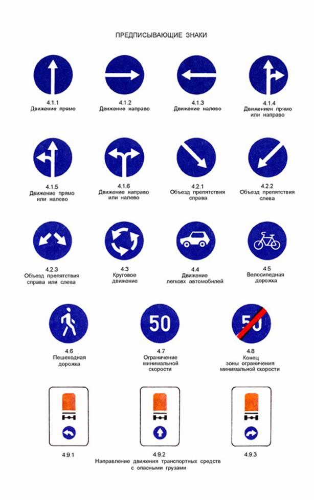 Рисунки дорожных знаков по ГОСТу 10807-78, ГОСТу Р 51582-2000 и ГОСТу 23457-86 в редакции от 25 сентября 2003 г. Предписывающие знаки
