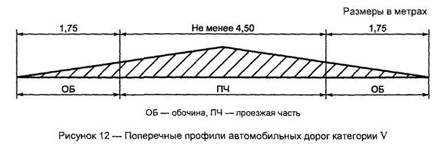 ГОСТ Р 52399-2005