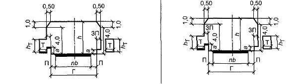 ГОСТ Р 52748-2007