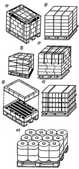 Рис. 1. Схемы пакетов различных грузов на стандартных поддонах