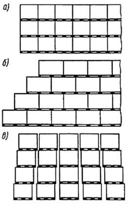 Рис. 2. Схемы укладки штабелей: а – прямой кладки; б – с уступами; в – со смещением